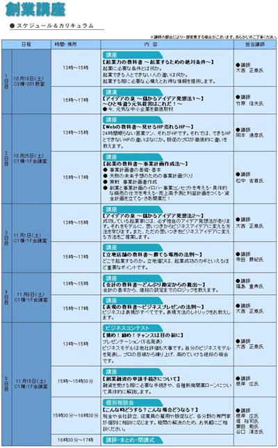 大阪府商工会連合会・国立大学法人大阪教育大学主催 創業塾Webセミナー講師